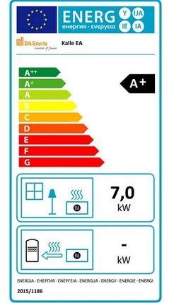 Dik Geurts efficiency label